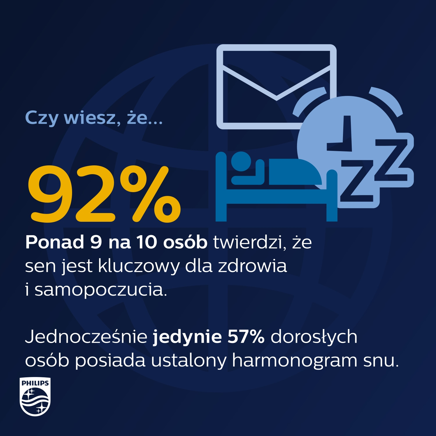 World Sleep Day Survey Results infographic 3